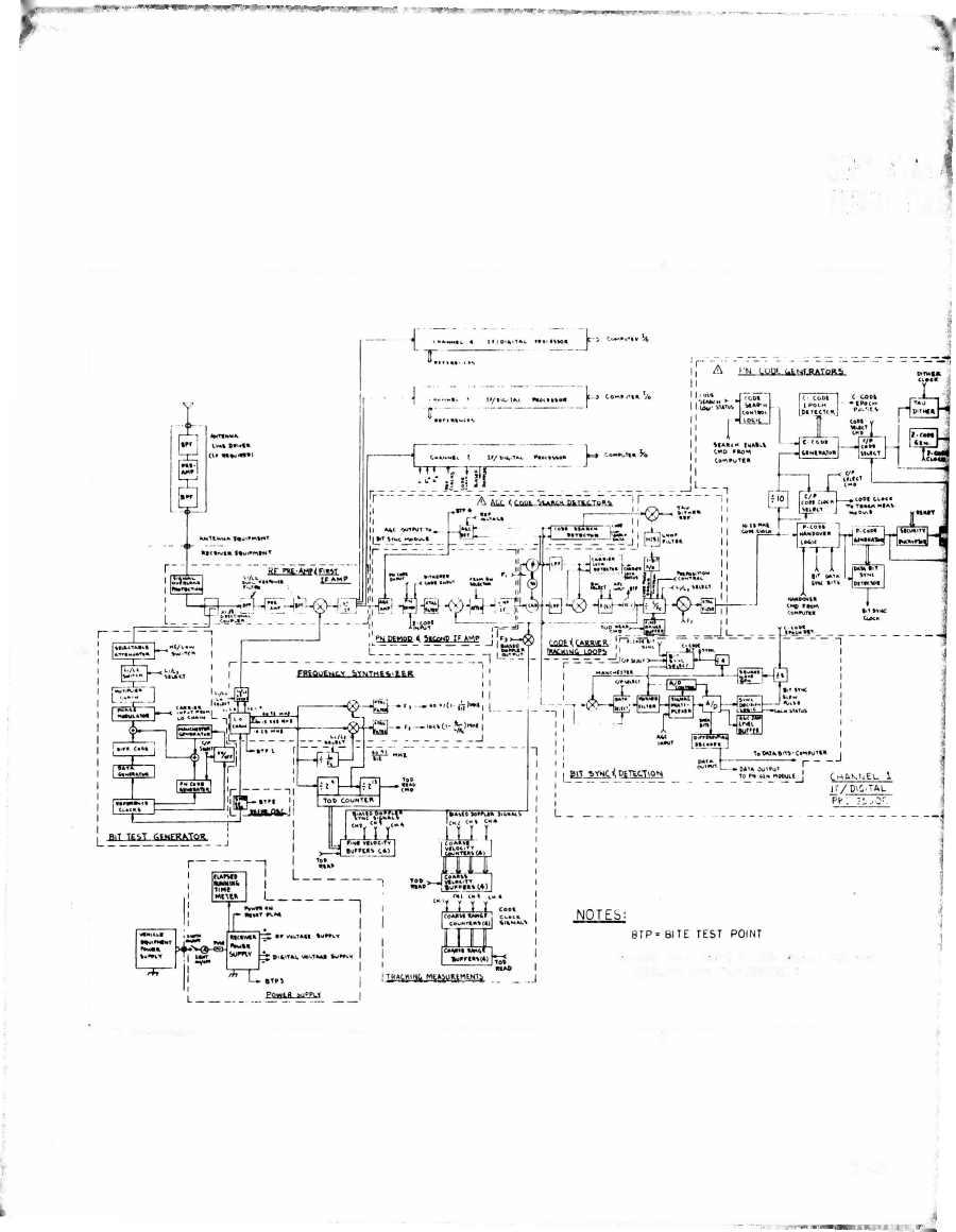 Unclassified Ad Number Limitation Changes Pdf Emp Slot Jammer Schematics Moreover Pulse Generator Schematic Tarn Mjb Mimmivwv Mmm