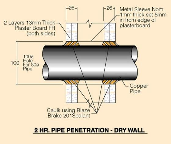 Mm 80 Epoxy Joint Filler Data : Blazebrake technical data sheet fire and acoustic rated