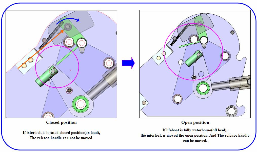 And Maintenance Manual For Hook Release Mechanism For Lifeboat And