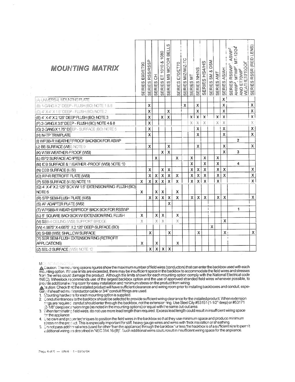 Contract Specifications Pdf 1g 2g Fuse Box Diagrams Cover Diagram Fuses Dsmtuners O 0 F 01 Tu N U5