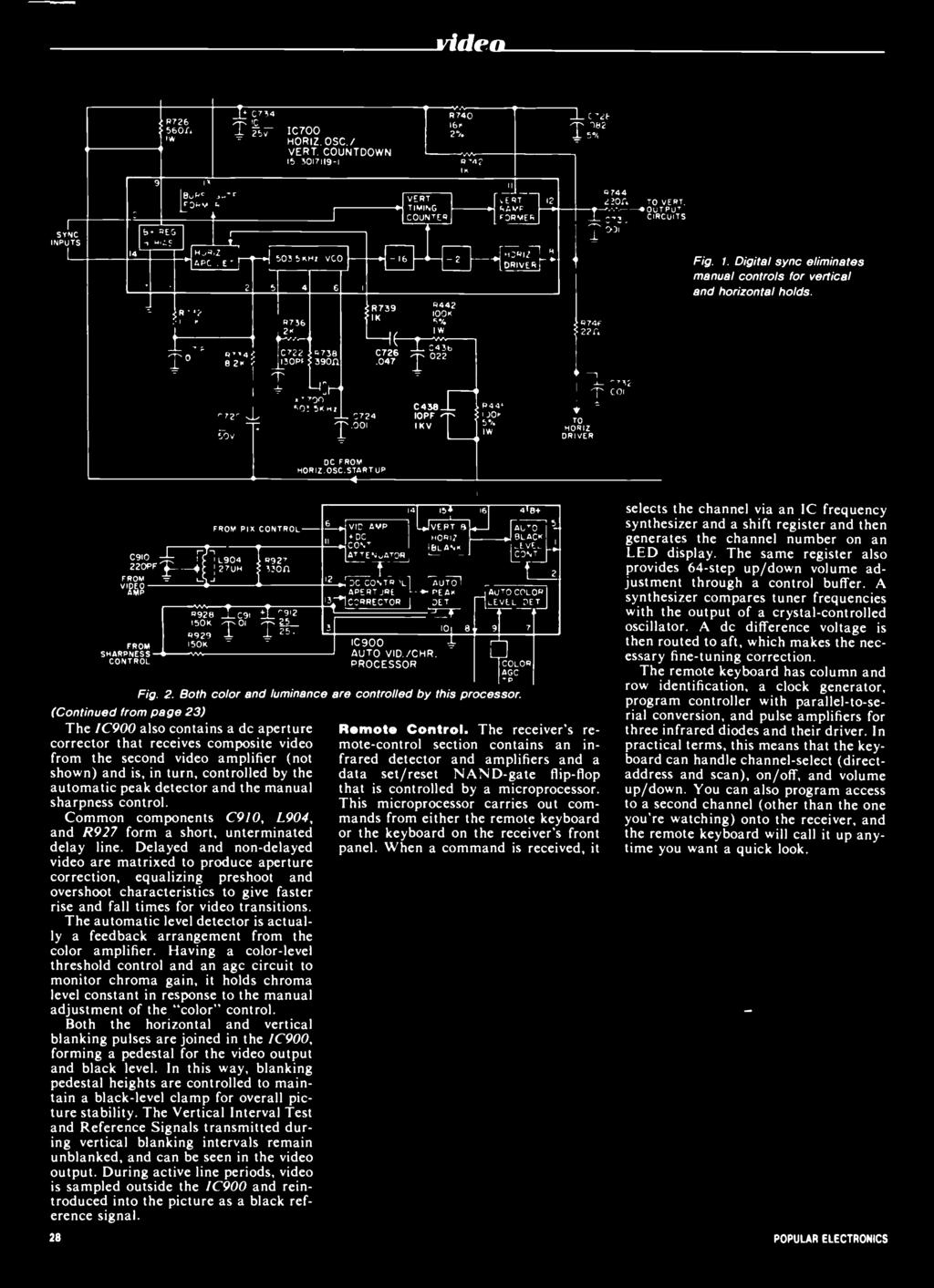 Coniesg Worlds Largest Selling Electronics Magazine May 1982 1 Pdf Simple Bounceless Switch Using Cd4049 Electronic Circuits Ramp Former Hdri718 Driverr 674e R 221 To Horiz Driver 8744 220 C