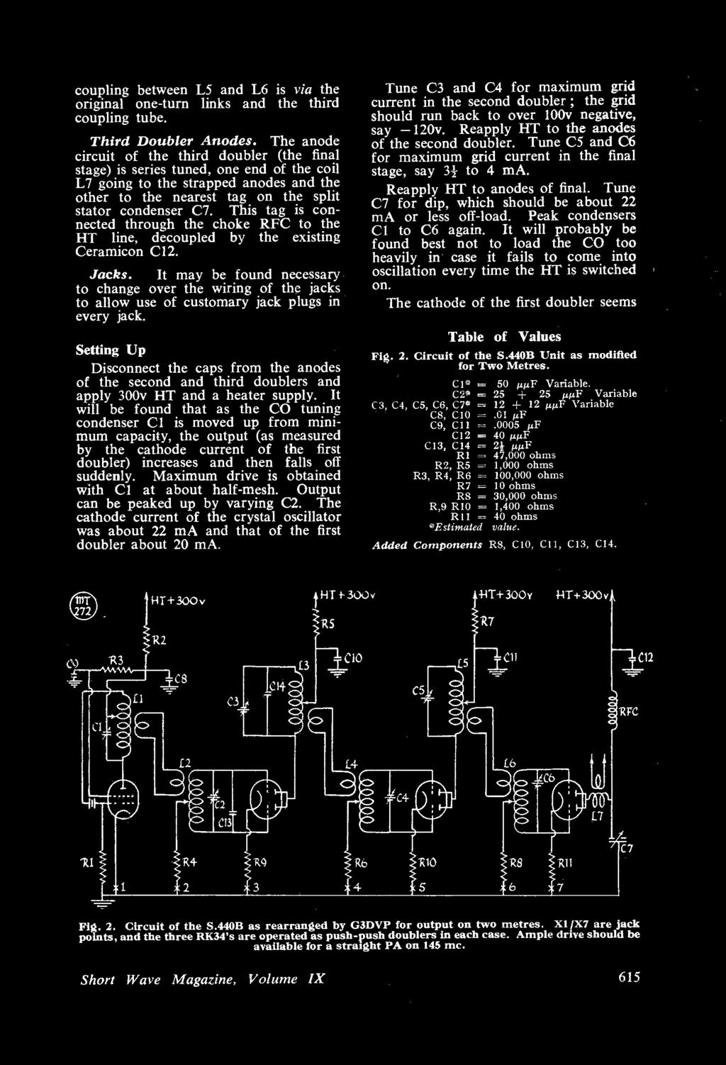 Short Wave Transmitting Amateur Vol Ix No Io December 1951 Rc Car Circuit Finalstage Coupling Between L5 And L6 Is Via The Original One Turn Links Third