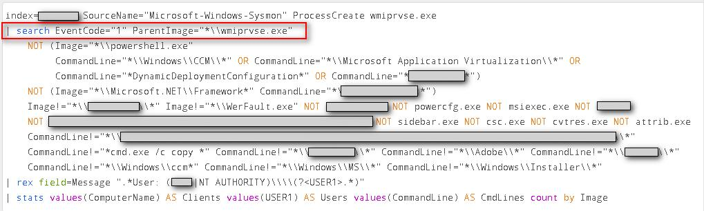 Advanced Incident Detection and Threat Hunting using Sysmon (and