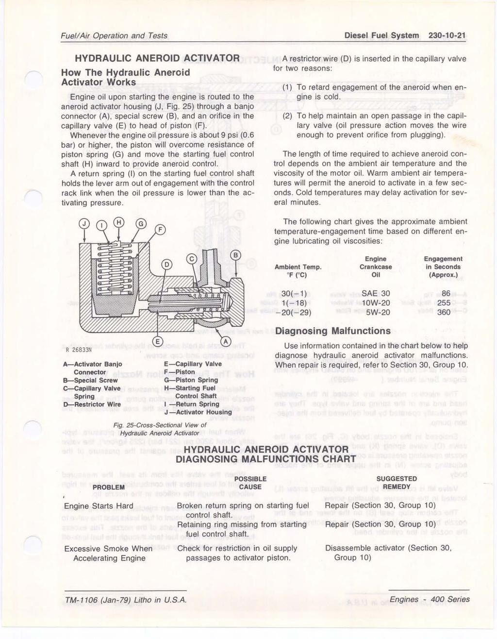 Section 230 FUEL/AIR OPERATION AND TESTS CONTENTS OF THIS