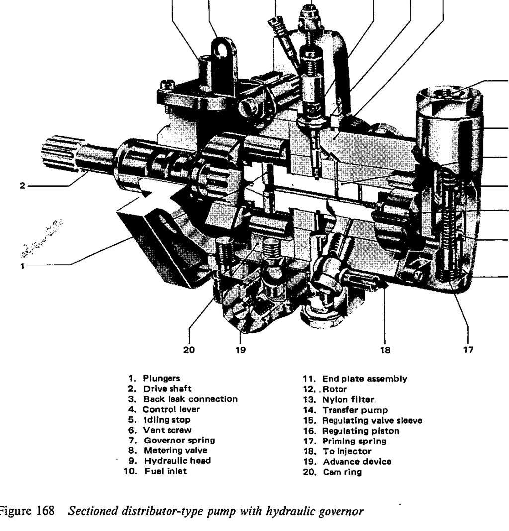 CHAPTER 3 DIESEL ENGINE - PDF