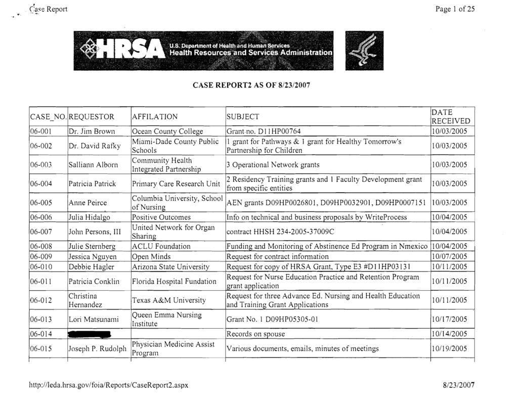 Hrsa grant guidelines ebook array u0026 human services health resources and services administration for pdf rh docplayer net fandeluxe Image collections