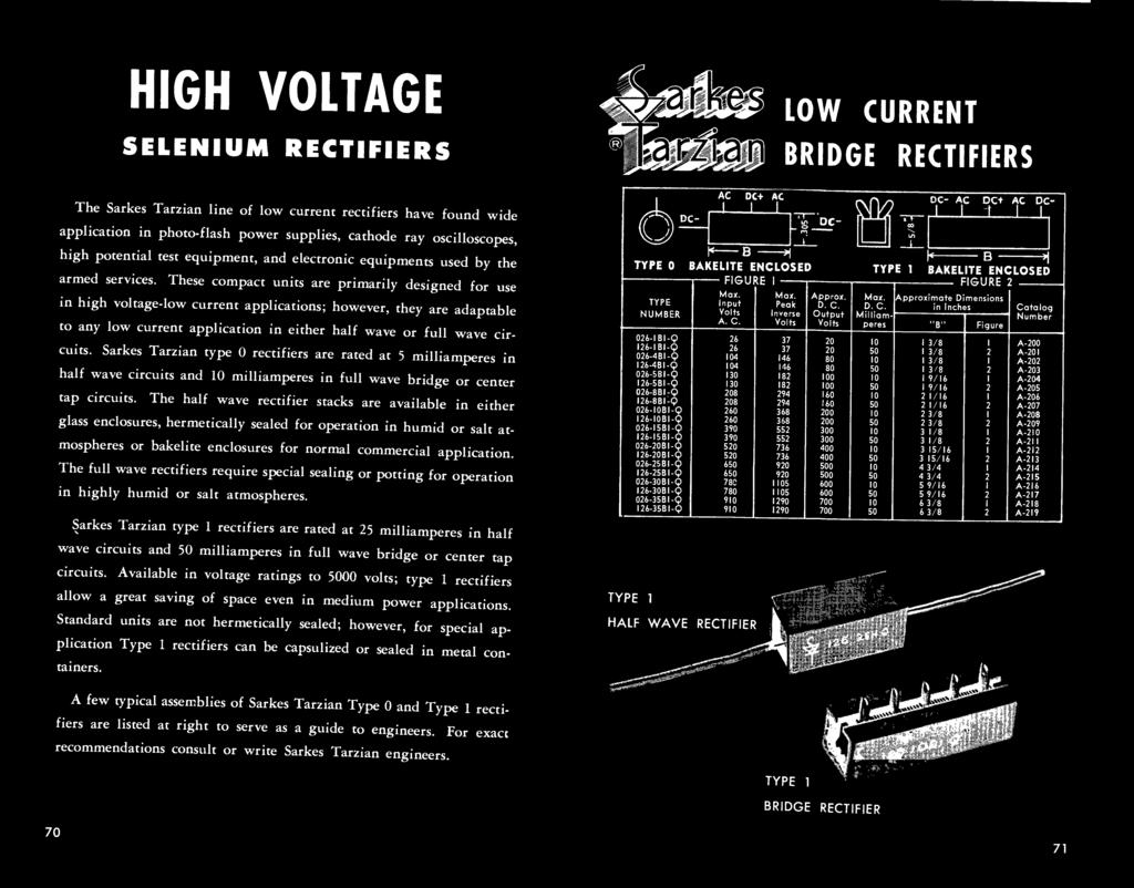 Our Pledgi Fe Pl Wtts Sf W Walter Petrosky Prqfluction Full Wave Frequency Doublers Using Diode And Transformer Circuit Diagram These Compact Units Are Primarily Designed For Use In High Voltage Low Current Applications