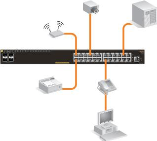 Aruba 2930F Switch Series Installation and Getting Started Guide - PDF