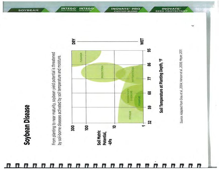 AGRONOMY SOLUTIONS Edition - PDF
