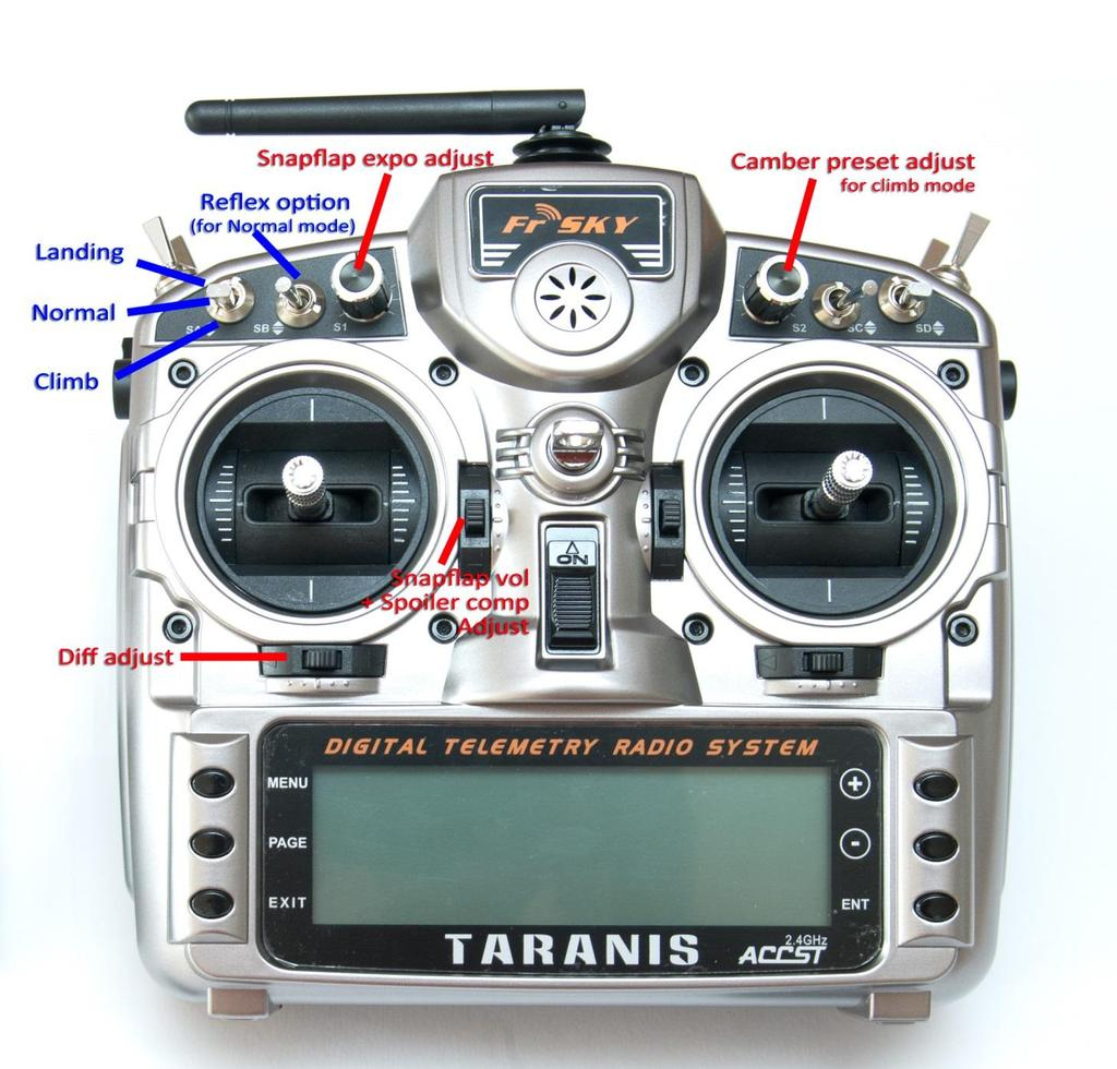 F3F template for Taranis and Horus  Setup Guide - PDF