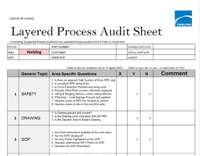 How To Layered Process Audit PDF