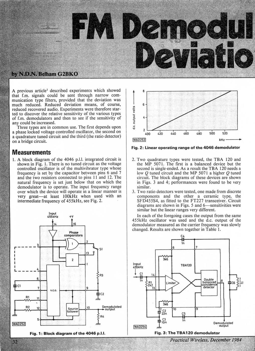 A New Approach To Hf Antennae Design Typical Spec Tor No Of Fm Transmitter Modulation Using Vco Block Diagram Chipset 4046 Pll Previous Article Described Experiments Which Showed That Signals Could Be Sent Through Narrow