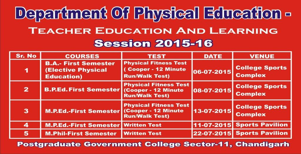 Department of Physical Education- Teacher Education