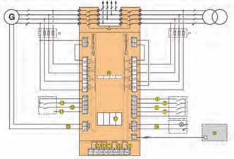 Transfer switches and controllers Manual, Basic and ... on