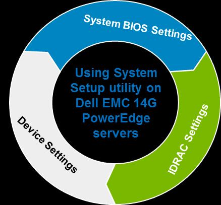 Setting up BIOS on 14th Generation (14G) Dell EMC PowerEdge