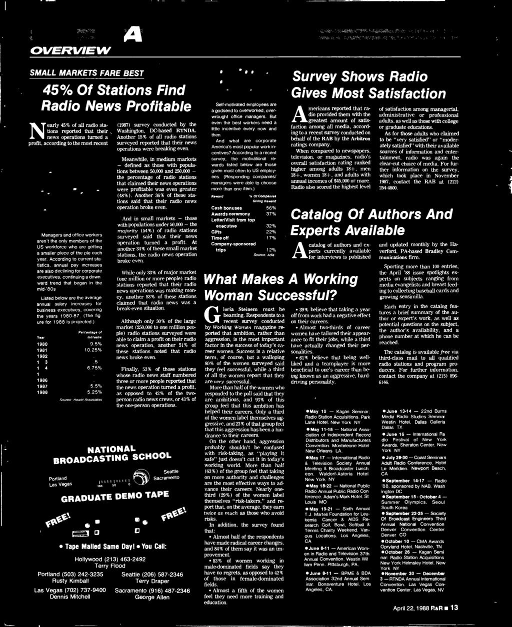 Ron Chapman With Windfall A Voice Listeners Trust Pdf Trinity Tie Knot Diagram How To Murrell Necktie Menwhile In Medium Mrkets Defined S Those Popultions Between 50000 Nd 250000