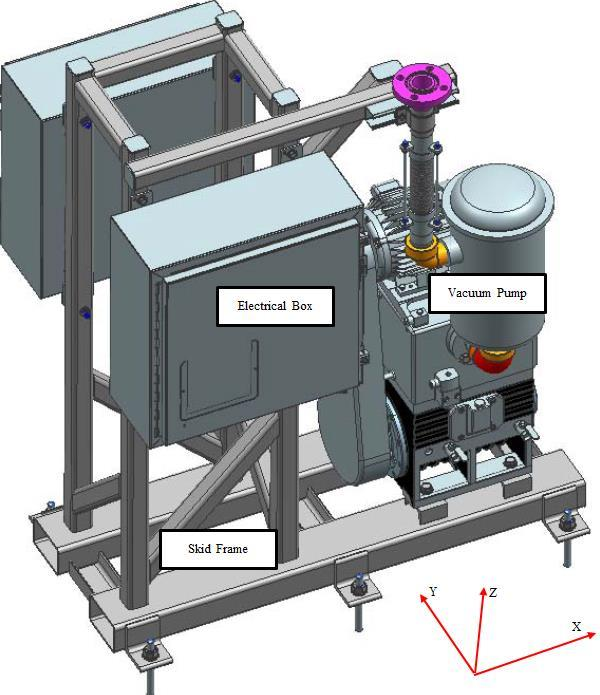 LCLS-II 2K Cold Box Vacuum Skid  Anchorage & Structural