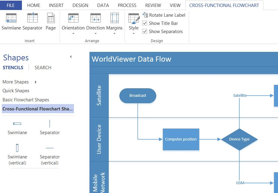 process flow diagram visio 2013 wiring block diagram Change Control Process Flow Diagram microsoft visio 2013 business process diagramming and validation pdf visio line diagram process flow diagram visio 2013