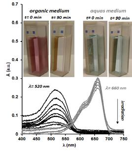 Hematite and hematite/tio2 nanostructured photoanodes for energy and environmental applications OC-35 Krysa, J. University of Chemistry and Technology, Technicka 5, 166 28, Prague, Czech Republic.