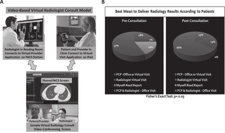 MGH Clinical Research Day - PDF