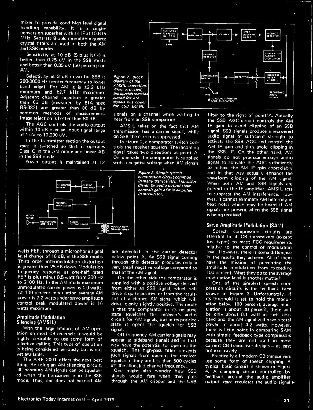 Idkator Ter Rirevie Ed G 1tehites 1 P Battely Audio Oscillators Electronic Circuits And Diagramelectronics The Agc Controls Output Within 10 Db Over An Input Signal Range Of