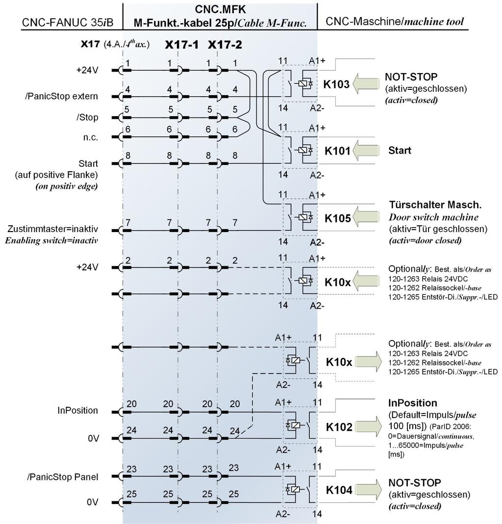 Fanuc 35ib Operating And Service Instructions For Cnc Control Mfk Keyless Entry Wiring Diagram Progbeispiel 1bvsd 73 Standard Connection 1 2 Axis Model