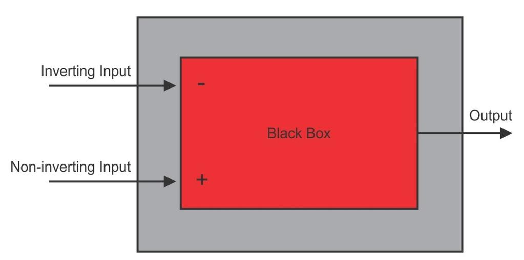 linear integrated circuits and its applications pdfblock diagram as practical operational amplifier techniques became more widely known, it was apparent that