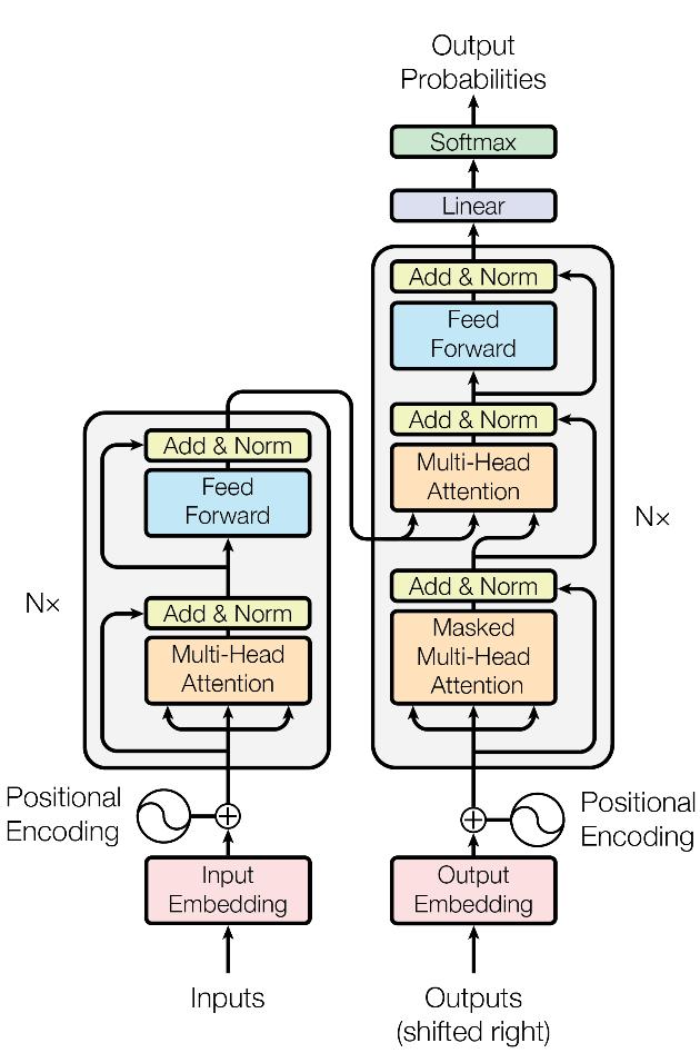 Contents  3 Deep Learning Research Linear Factor Models (Ch