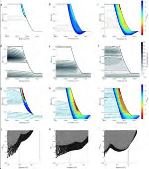 Community Surface Dynamics Modeling System Annual Report