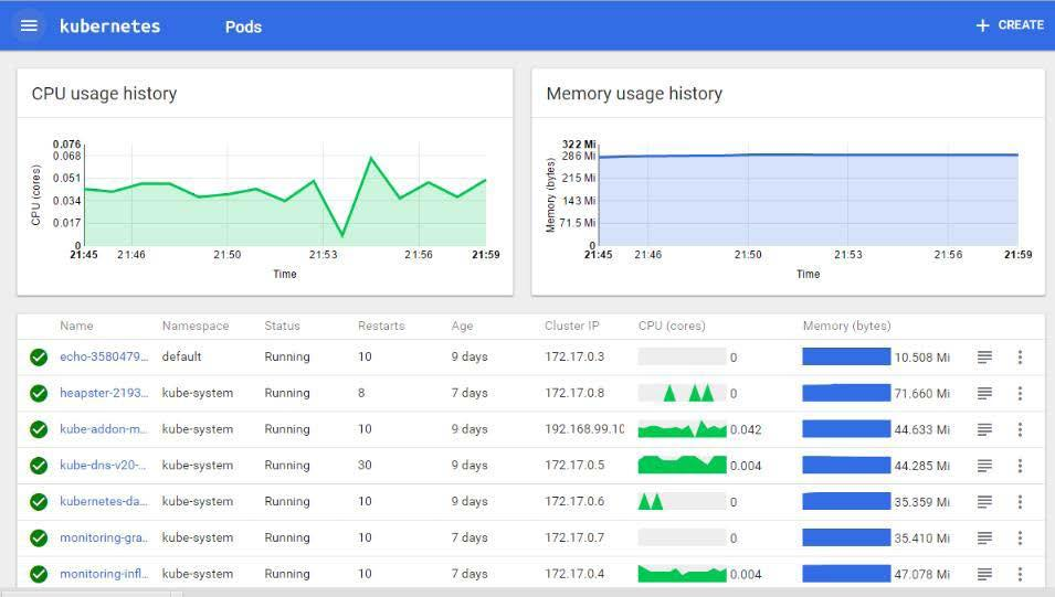 Mastering Kubernetes  Large scale container deployment and