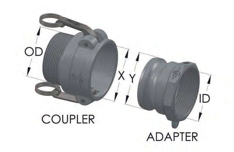 2-1//2 Adapter x Male Fire Hose PT Coupling FFH Series 25FFH Brass Cam and Groove Hose Fitting Adapter NH
