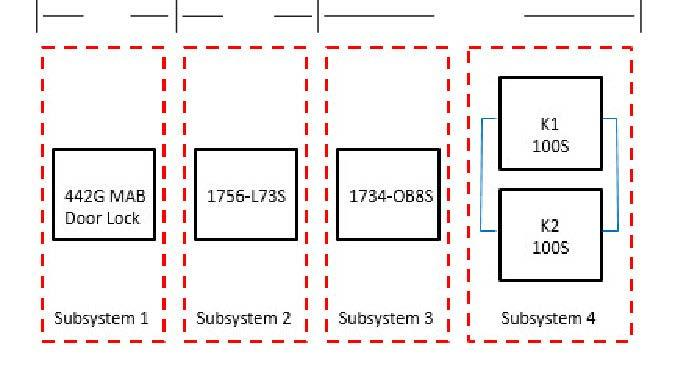 1734 Ob8S Wiring Diagram from docplayer.net