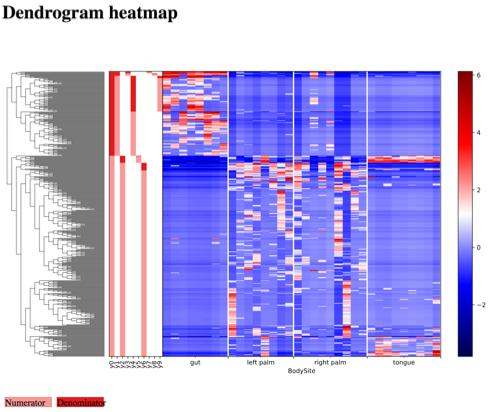 Microbiome Analysis with QIIME2: A Hands-On Tutorial - PDF