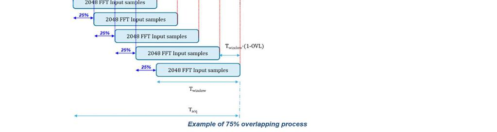 Capacitive MEMS accelerometer for condition monitoring - PDF