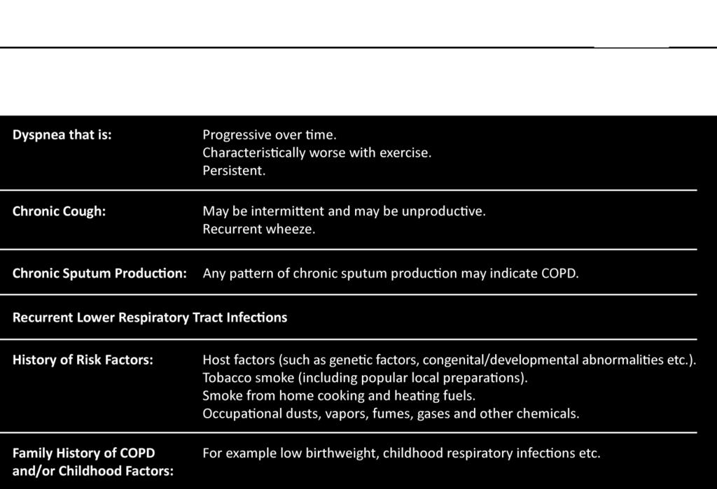 Directrices copd oro 2020