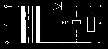 Transformers  Common Types of Rectifier Configuration